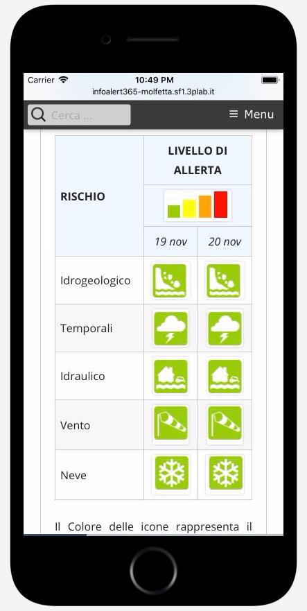 InfoALERT365 web app. Rappresentazione delle criticità previste sul territorio